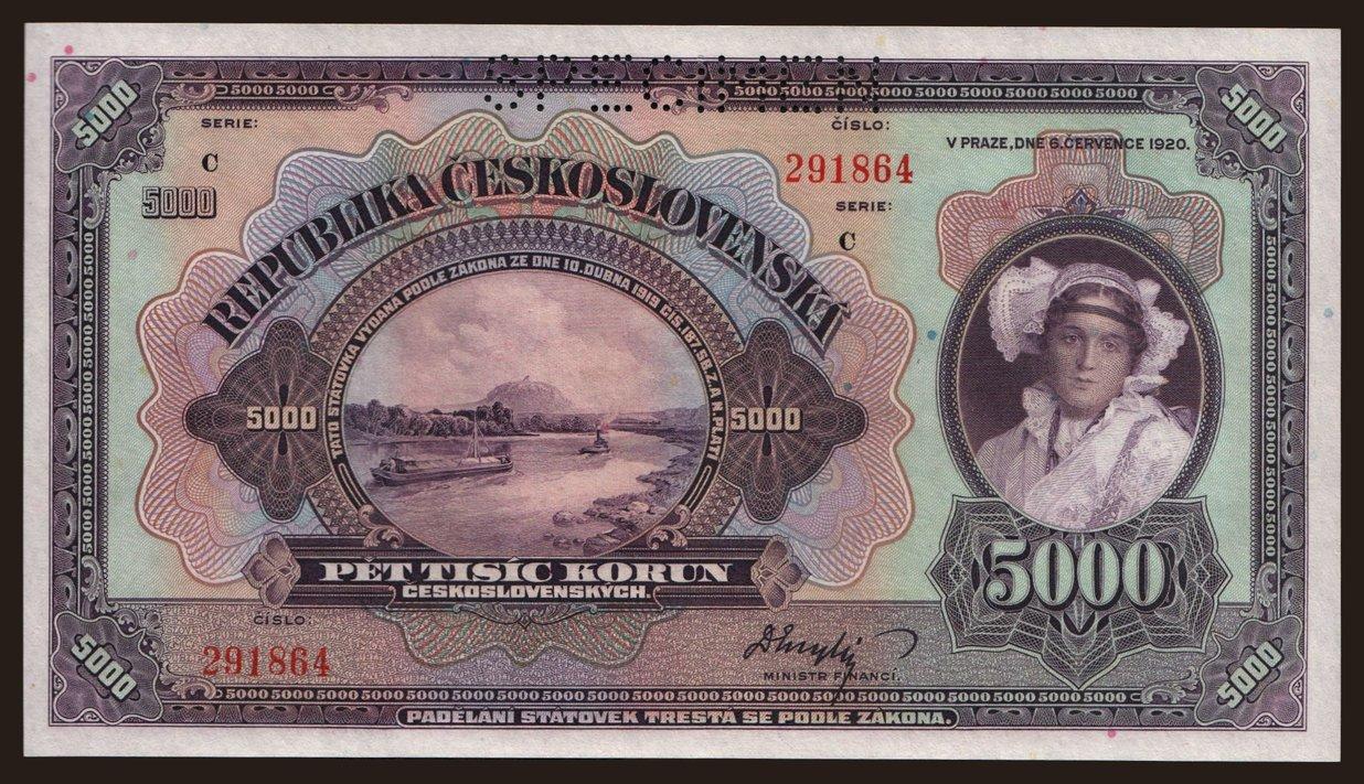 5000 kronen in euro